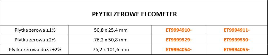 Tabela płytek zerowych Elcometer