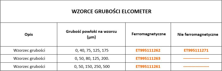 Folie kalibracyjne Elcometer Skala 2 z Certyfikatem